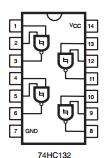 74hc132 pin diyagramı