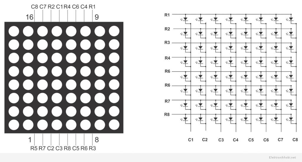 8X8-Matrix_baglant