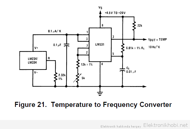 temperature-frequency converter