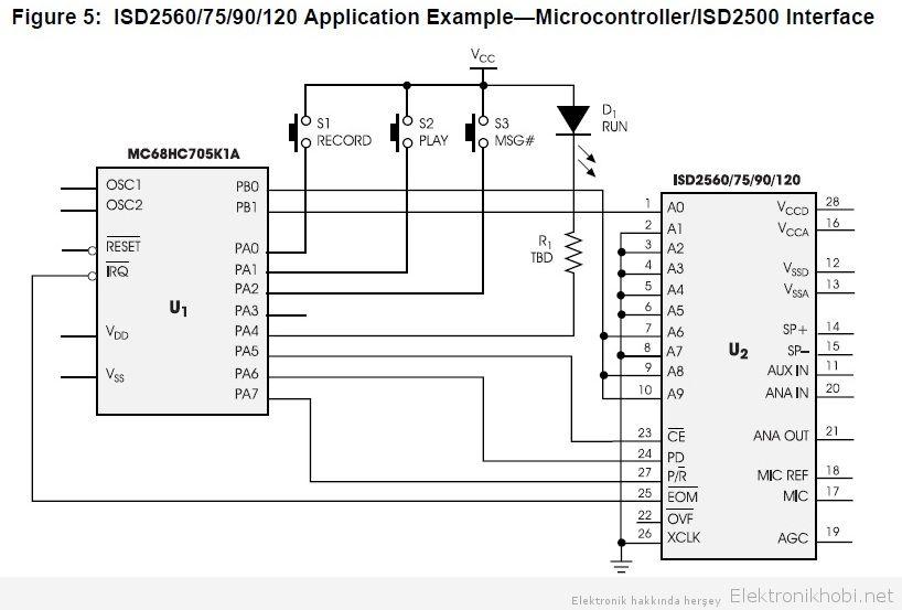 ISD-Microcontroller