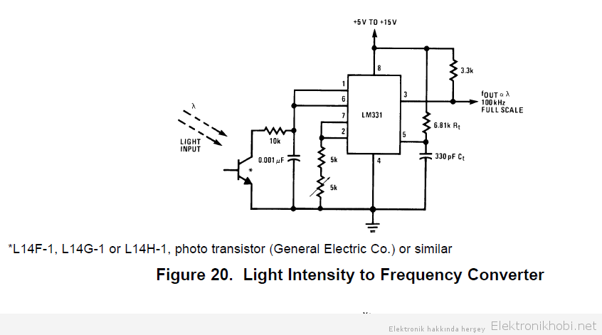 light intensity-frequency converter