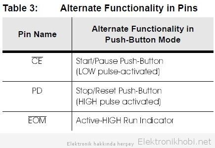 Functionalty