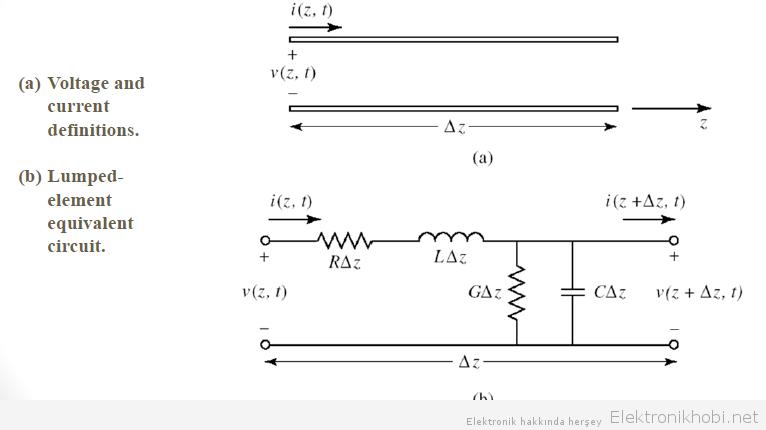 karakteristik empedans