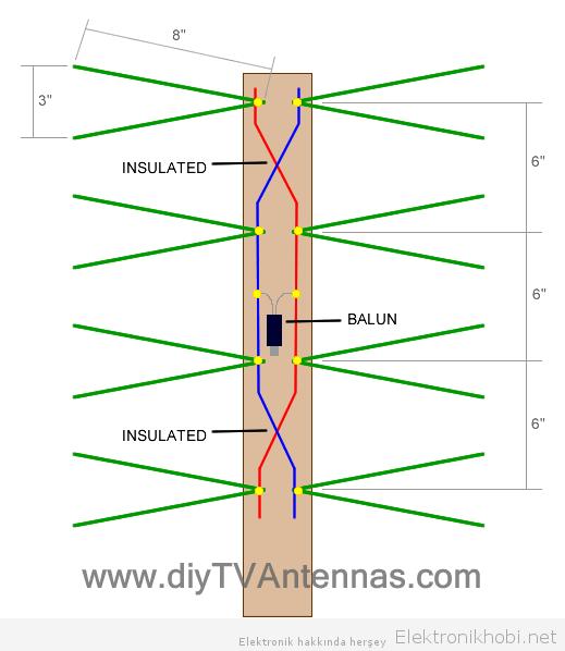 papyon anten