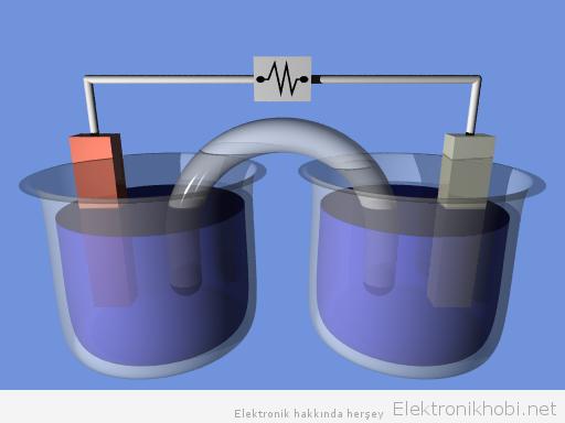 ElectrochemCell