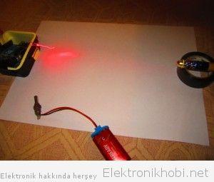 Proje bitişi lazer ile güvenlik