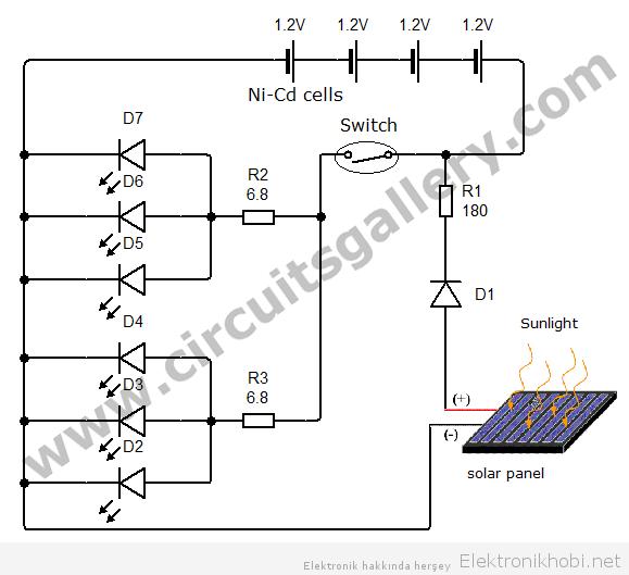Güneş enerjili basit masa lambası