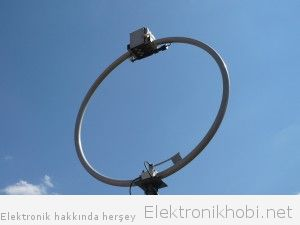 Loop_antenna