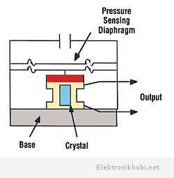 Pressure Sensor 3