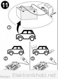 arabaya bağlantısı