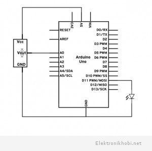 arduinp-sharp sensör bağlantı  şeması