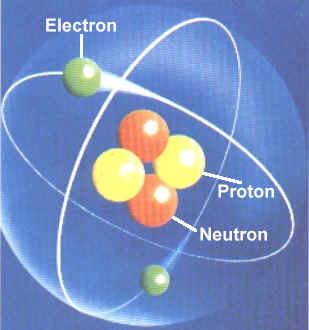atom-elektron