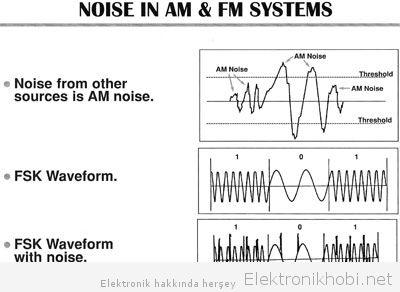 fm_v_am_noise