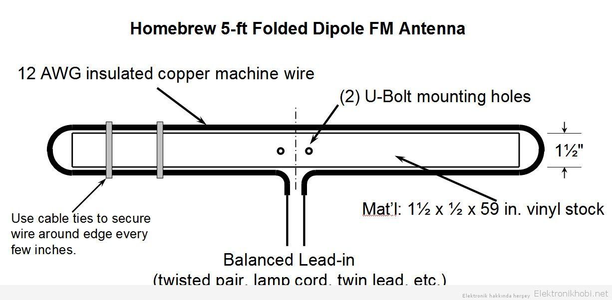 katlanmış dipol anten
