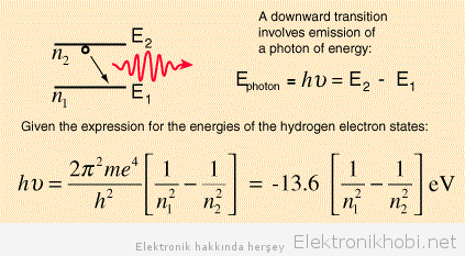 hydrogen-electron-state-equation-downward-transition-emission-photon-energy-signals-line-22-wow-data