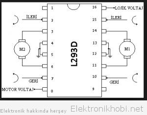 l293d bağlantı şeması