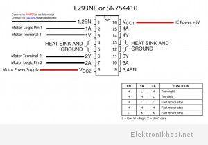 L293NE ya da SN754410