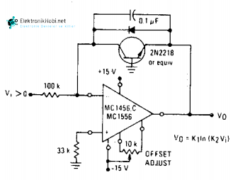 Logaritmik Amplifier