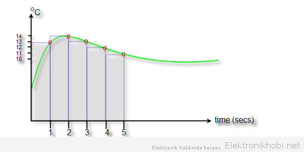 pid_curve