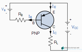 pnp transistorun baglantisi