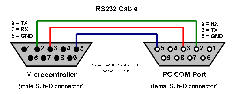 rs232_cable