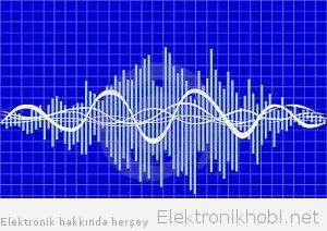 sound-wave-15379950