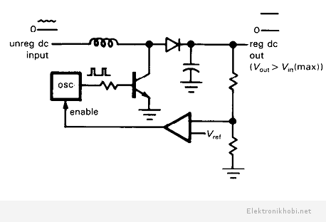 http://www.scienceprog.com/switching-step-up-and-step-down-regulators/