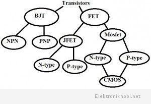 transistor cesitleri2