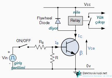 transistorle role kontrolu