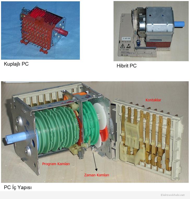 Bulaşık makinesi: nasıl çalışır, cihaz