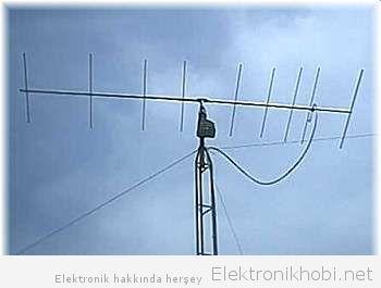 yagi uda anten
