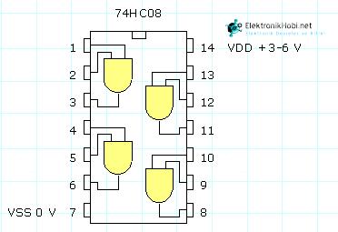 74HC08 Ve kapisi pin diyagrami
